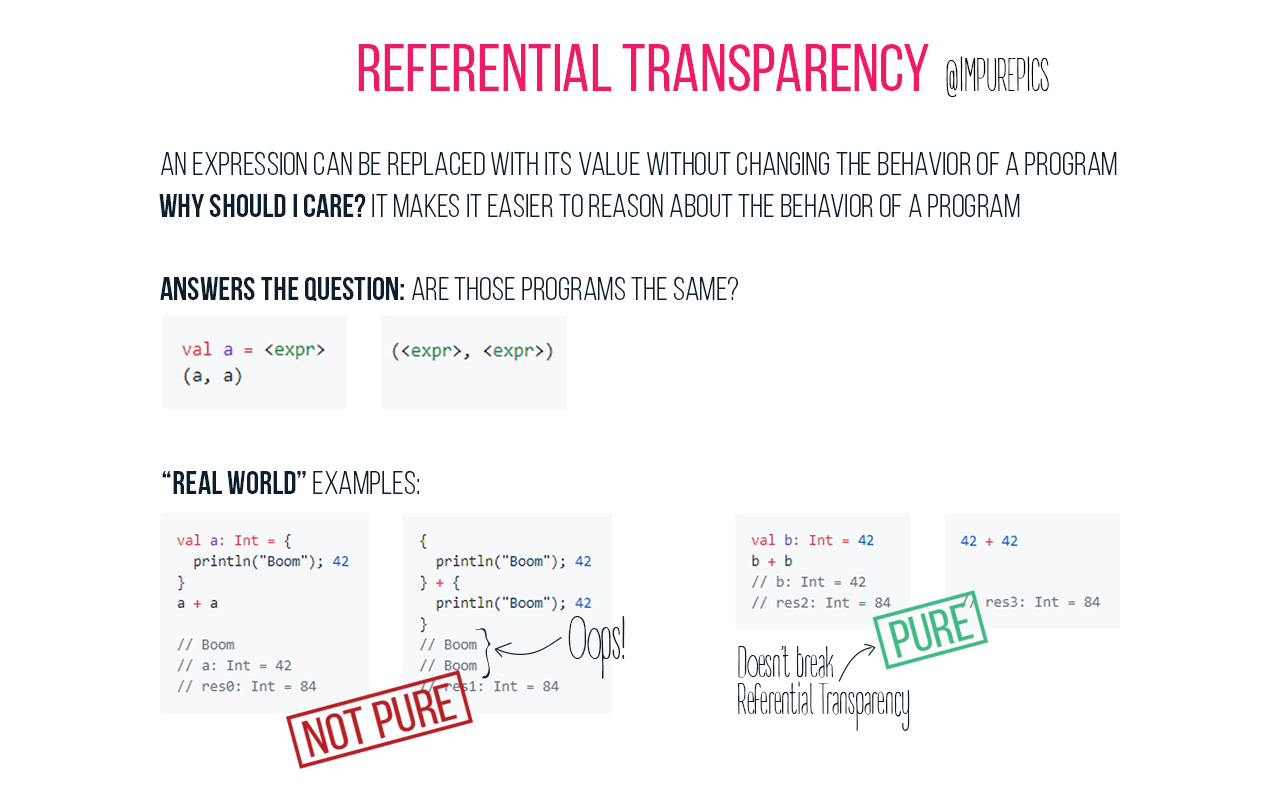 What is referential transparency