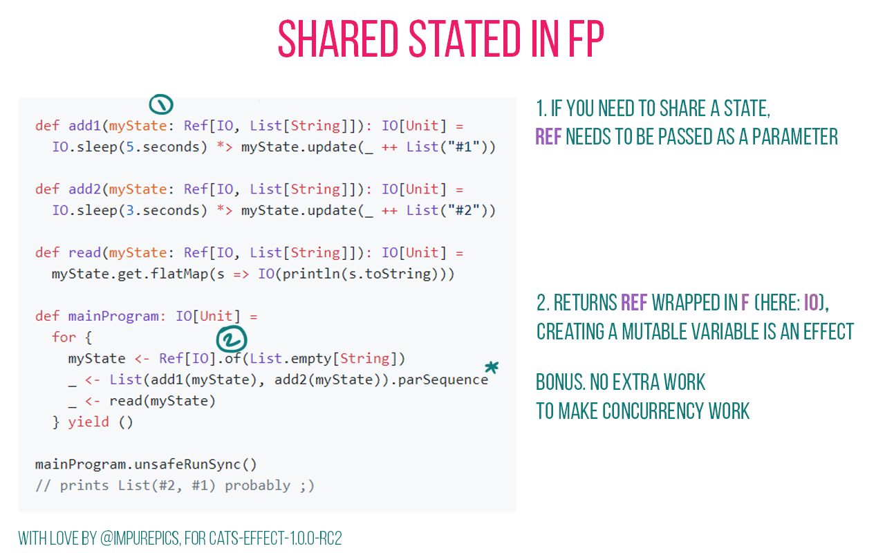 Shared state in fp